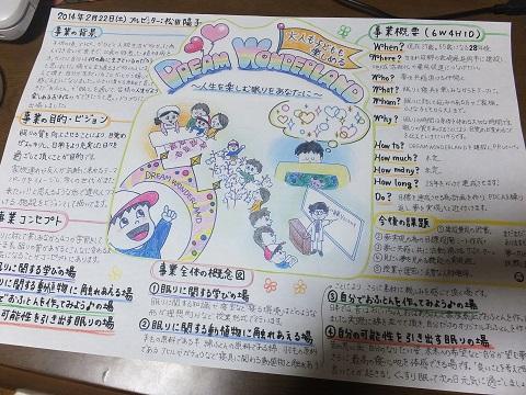 松田陽子ワンシート企画書